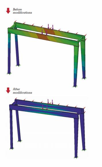 Enhancing Capacity (Before & After)